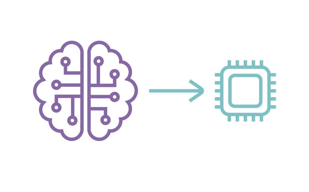 deep learning visual