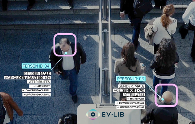 PeopleDetection