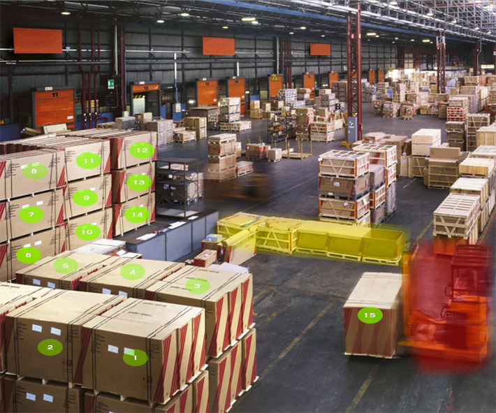 Computer Vision Warehouse_Management
