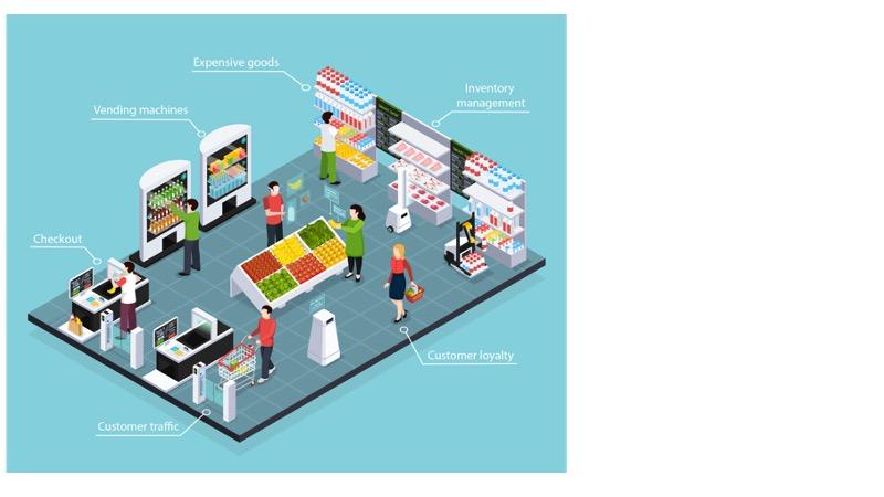 Smart-Retail-Slide1