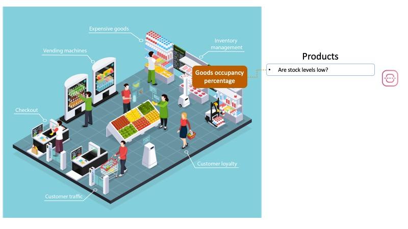 Smart-Retail-Slide2