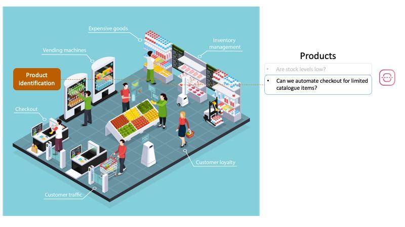 Smart-Retail-Slide3