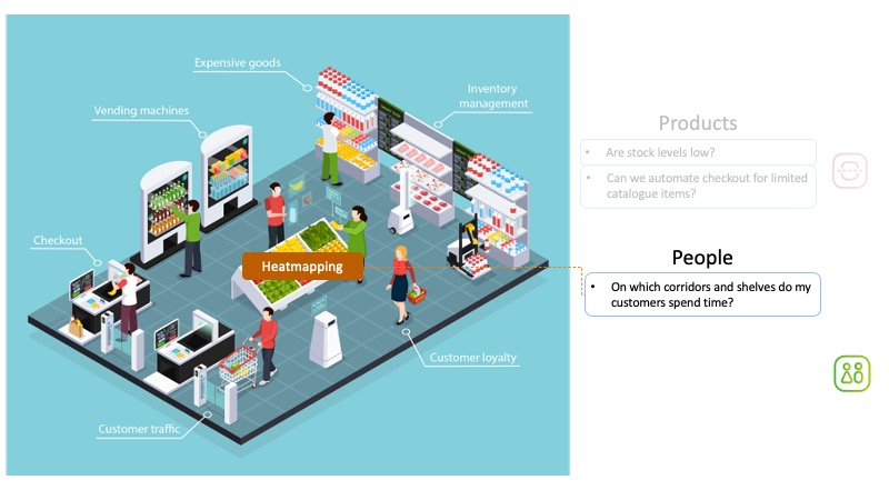 Smart-Retail-Slide4