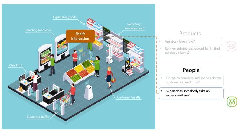 Smart-Retail-Slide5
