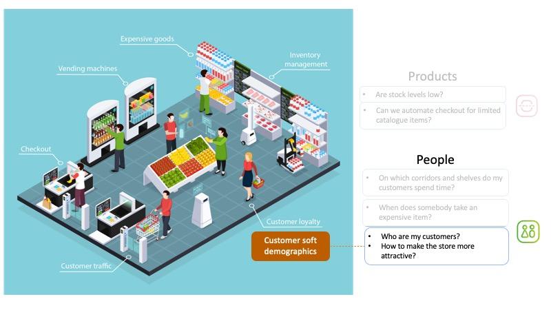 Smart-Retail-Slide6