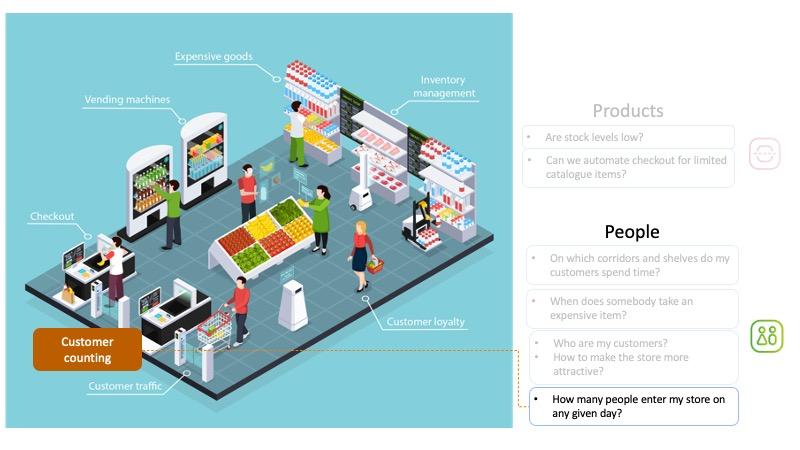 Smart-Retail-Slide7