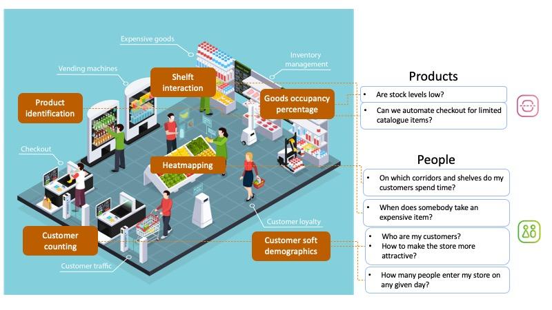 Smart-Retail-Slide8
